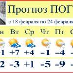 Готовьтесь к снегопаду! Прогноз погоды по Кыргызстану до 23 февраля