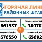 Телефоны городского и районных штабов, коменданта и санитарного врача Бишкека